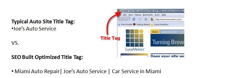 Auto Repair SEO - Title Tag