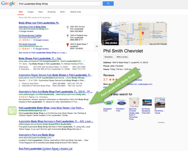 Body Shop SEO Case Study - Fort Lauderdale Body Shop
